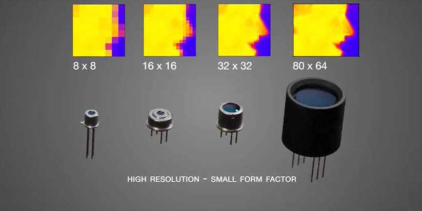 Heimann Sensor - Ürün Çeşitleri